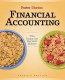 Financial Accounting 7th Edition