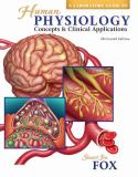Laboratory Guide to accompany Human Physiology 13th Edition