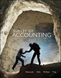Survey of Accounting 3rd Edition