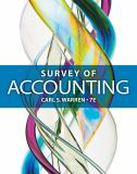 Survey of Accounting 7th Edition