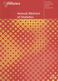 Annual Abstract of Statistics 9781403993922