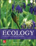 Ecology 7th Edition